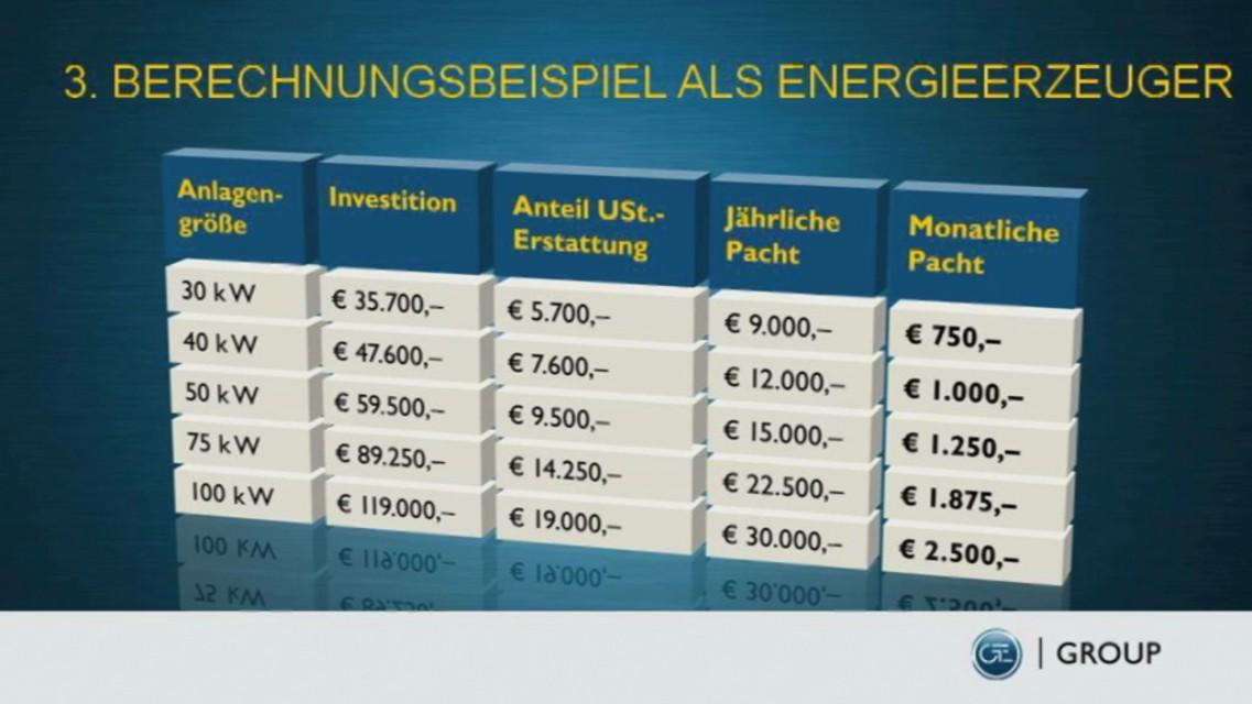 Die Preistabelle der BHKWs der Firma GFE Nürnberg wird in einem ansprechendem Videofilm vorgestellt!